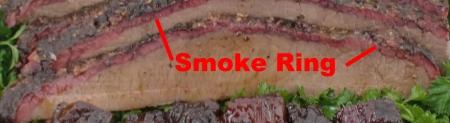 BBQ Smoke Ring